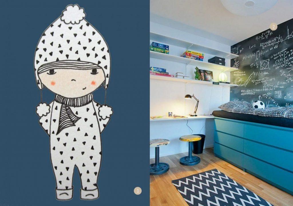 nr. 1: handmade tekening: interesse? kijk hier voor meer informatie en voorbeelden | nr. 2: Gevonden op apartmenttherapy
